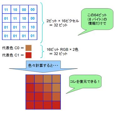 conclusion_half