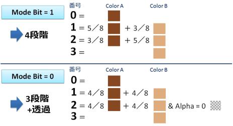 figure_modulation_data_mode_half-bycubic