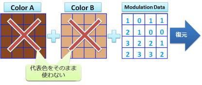 figure_not_blend_original_color_half-bycubic