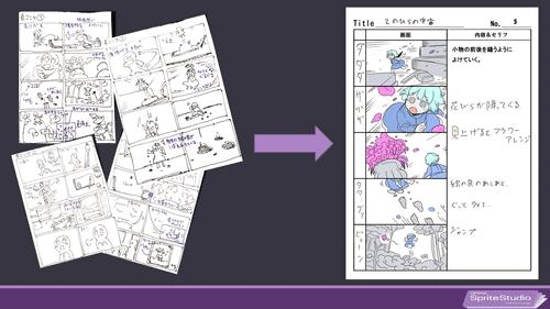プロットやアイデアを整理して絵コンテにします